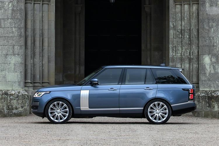 Land Rover Range Rover 5.0 V8 S/Cbiography Automatic 4 door Estate (18MY)