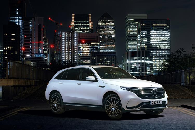 Mercedes-Benz EQC - Review Of The Week