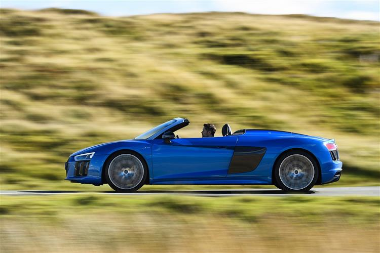 http://f2.caranddriving.com/images/new/big/audir8spyder0617(6).jpg
