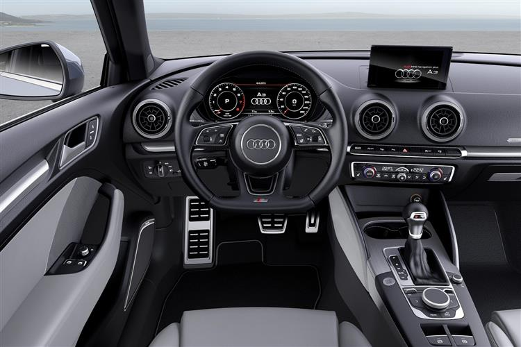http://f2.caranddriving.com/images/new/big/audis30516int.jpg