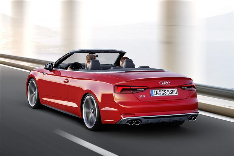 http://f2.caranddriving.com/images/new/big/audis5cabriolet0617(6).jpg