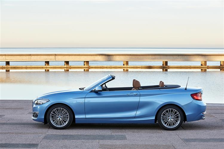 http://f2.caranddriving.com/images/new/big/bmw2seriesconvertible0617(2).jpg