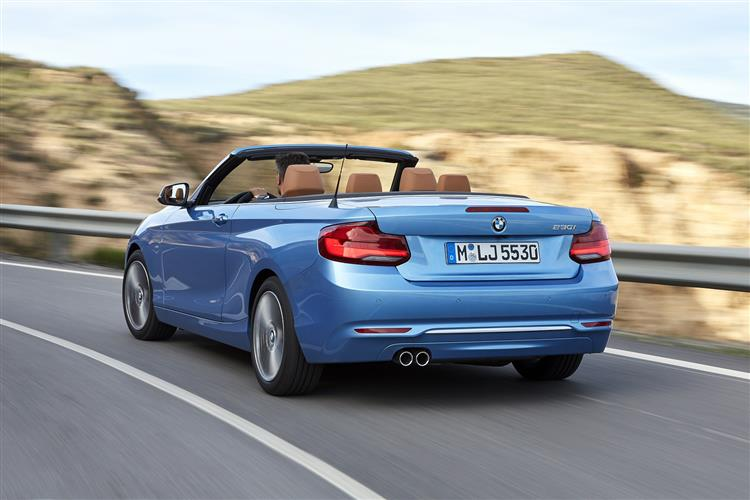 http://f2.caranddriving.com/images/new/big/bmw2seriesconvertible0617(7).jpg