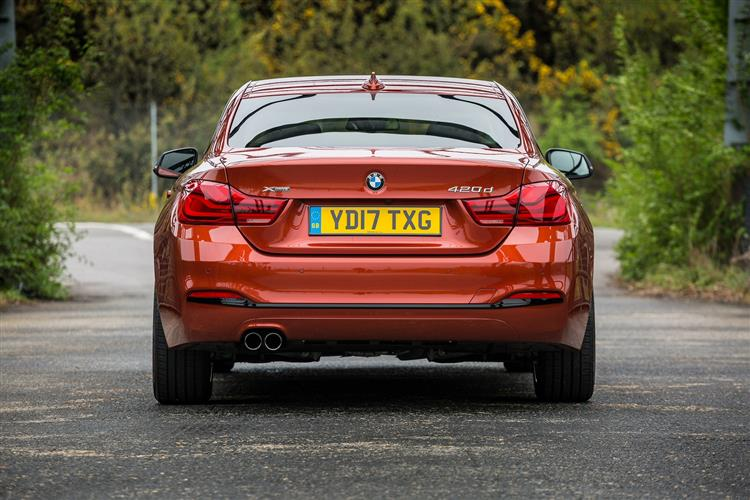 http://f2.caranddriving.com/images/new/big/bmw4seriescoupe0117(2).jpg