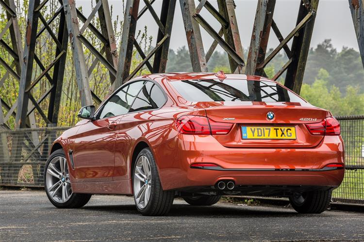http://f2.caranddriving.com/images/new/big/bmw4seriescoupe0117(3).jpg