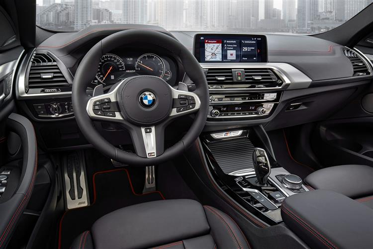 http://f2.caranddriving.com/images/new/big/bmwx40318int.jpg