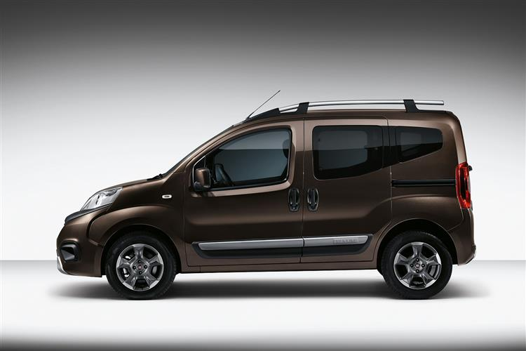 http://f2.caranddriving.com/images/new/big/fiatqubo0716(4).jpg