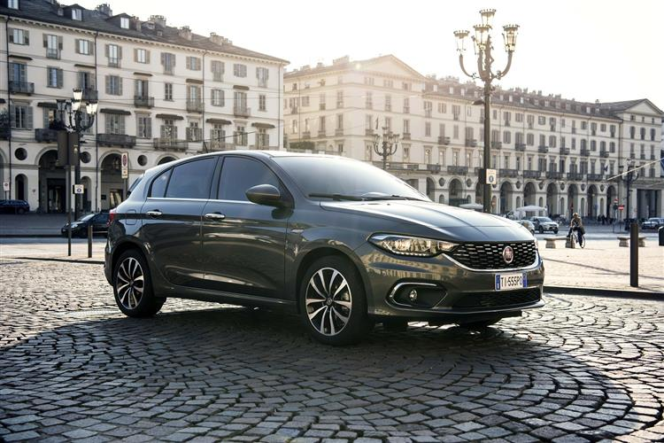 http://f2.caranddriving.com/images/new/big/fiattipo0516(4).jpg