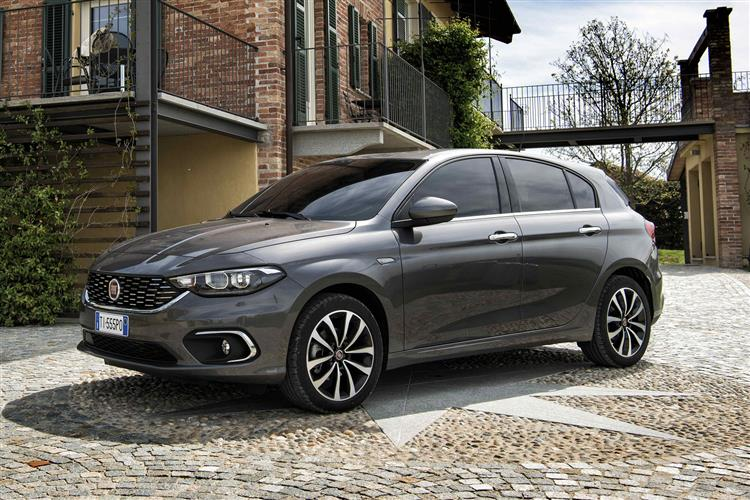 http://f2.caranddriving.com/images/new/big/fiattipo0516(5).jpg