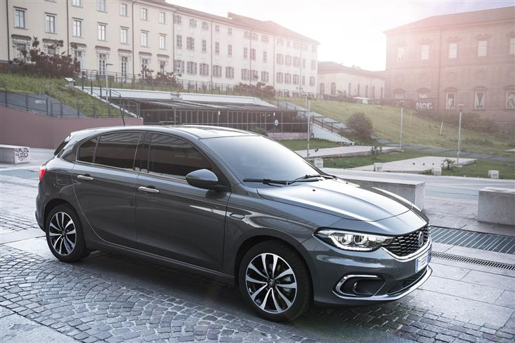 http://f2.caranddriving.com/images/new/big/fiattipo0516.jpg