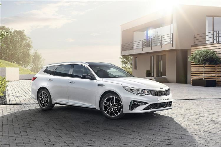 http://f2.caranddriving.com/images/new/big/kiaoptimasportswagon0418.jpg