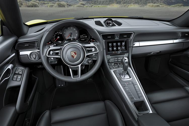http://f2.caranddriving.com/images/new/big/porsche911carrera41015int.jpg