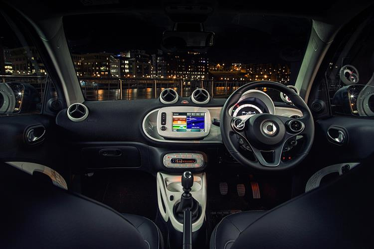 http://f2.caranddriving.com/images/new/big/smartfortwo0517int.jpg