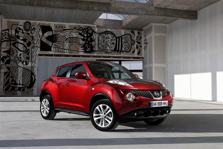 http://f2.caranddriving.com/images/new/big/wvnissanjuke.jpg